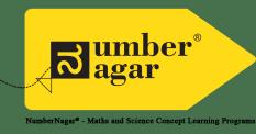 NumberNagar® - Jobs For Women